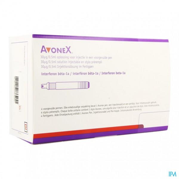 Avonex 30mcg05ml Opl Inj Voorgevulde Pen 4 Apotheek Vanderhaegen